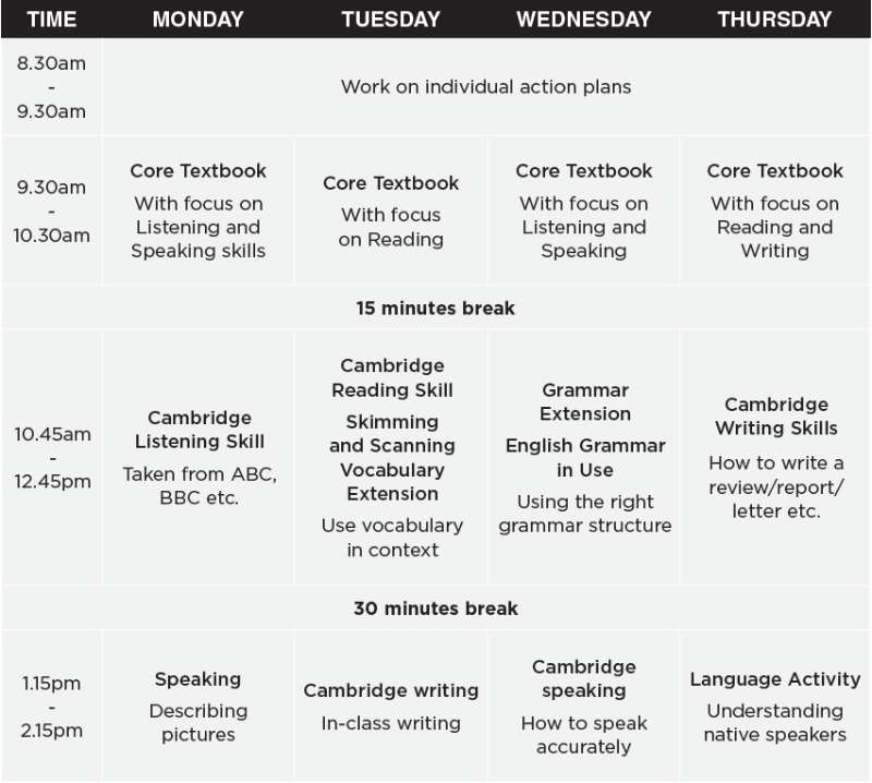 Sample timetable for CAE